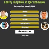 Andrey Panyukov vs Igor Konovalov h2h player stats