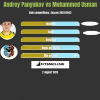 Andrey Panyukov vs Mohammed Usman h2h player stats