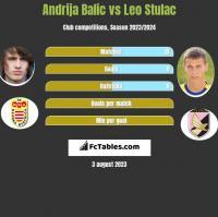 Andrija Balic vs Leo Stulac h2h player stats