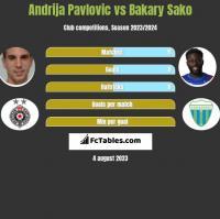 Andrija Pavlovic vs Bakary Sako h2h player stats