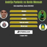 Andrija Pavlovic vs Kevin Mensah h2h player stats