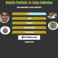Andrija Pavlovic vs Linus Hallenius h2h player stats