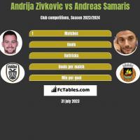 Andrija Zivkovic vs Andreas Samaris h2h player stats
