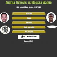 Andrija Zivkovic vs Moussa Wague h2h player stats