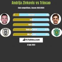 Andrija Zivkovic vs Trincao h2h player stats