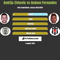 Andrija Zivkovic vs Gedson Fernandes h2h player stats