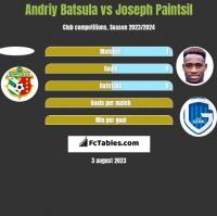 Andriy Batsula vs Joseph Paintsil h2h player stats