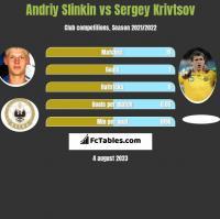 Andriy Slinkin vs Sergey Krivtsov h2h player stats