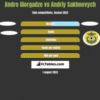 Andro Giorgadze vs Andriy Sakhnevych h2h player stats