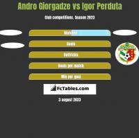 Andro Giorgadze vs Igor Perduta h2h player stats