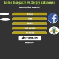 Andro Giorgadze vs Sergiy Vakulenko h2h player stats