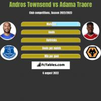 Andros Townsend vs Adama Traore h2h player stats