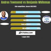 Andros Townsend vs Benjamin Whiteman h2h player stats