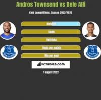 Andros Townsend vs Dele Alli h2h player stats