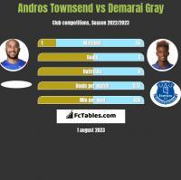Andros Townsend vs Demarai Gray h2h player stats