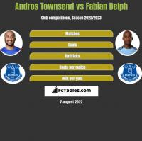 Andros Townsend vs Fabian Delph h2h player stats