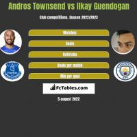 Andros Townsend vs Ilkay Guendogan h2h player stats