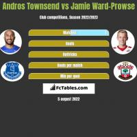 Andros Townsend vs Jamie Ward-Prowse h2h player stats