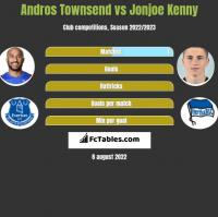 Andros Townsend vs Jonjoe Kenny h2h player stats