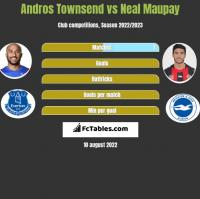 Andros Townsend vs Neal Maupay h2h player stats