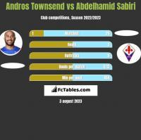 Andros Townsend vs Abdelhamid Sabiri h2h player stats
