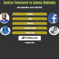 Andros Townsend vs Adama Diakhaby h2h player stats