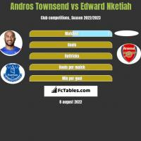 Andros Townsend vs Edward Nketiah h2h player stats
