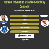 Andros Townsend vs Aaron-Anthony Connolly h2h player stats