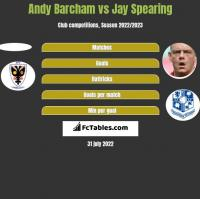 Andy Barcham vs Jay Spearing h2h player stats