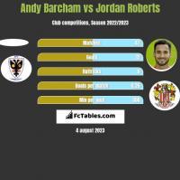 Andy Barcham vs Jordan Roberts h2h player stats