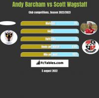 Andy Barcham vs Scott Wagstaff h2h player stats