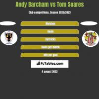 Andy Barcham vs Tom Soares h2h player stats