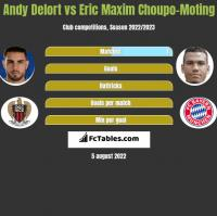 Andy Delort vs Eric Maxim Choupo-Moting h2h player stats