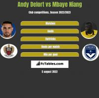 Andy Delort vs Mbaye Niang h2h player stats
