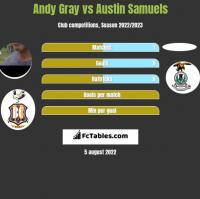 Andy Gray vs Austin Samuels h2h player stats