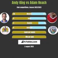Andy King vs Adam Reach h2h player stats