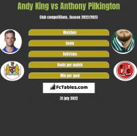 Andy King vs Anthony Pilkington h2h player stats