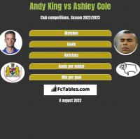 Andy King vs Ashley Cole h2h player stats
