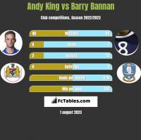 Andy King vs Barry Bannan h2h player stats