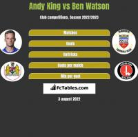 Andy King vs Ben Watson h2h player stats