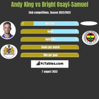 Andy King vs Bright Osayi-Samuel h2h player stats