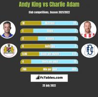 Andy King vs Charlie Adam h2h player stats