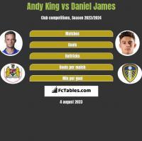 Andy King vs Daniel James h2h player stats
