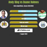 Andy King vs Duane Holmes h2h player stats