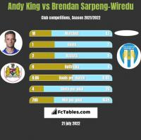 Andy King vs Brendan Sarpeng-Wiredu h2h player stats
