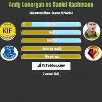 Andy Lonergan vs Daniel Bachmann h2h player stats