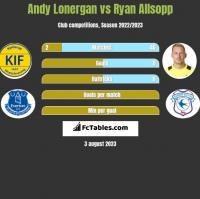 Andy Lonergan vs Ryan Allsopp h2h player stats