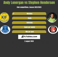 Andy Lonergan vs Stephen Henderson h2h player stats
