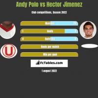 Andy Polo vs Hector Jimenez h2h player stats