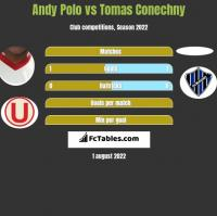 Andy Polo vs Tomas Conechny h2h player stats